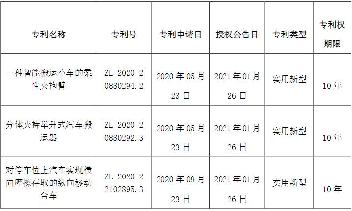 东杰智能再获AGV底盘架、重型悬链输送等5项专利证书