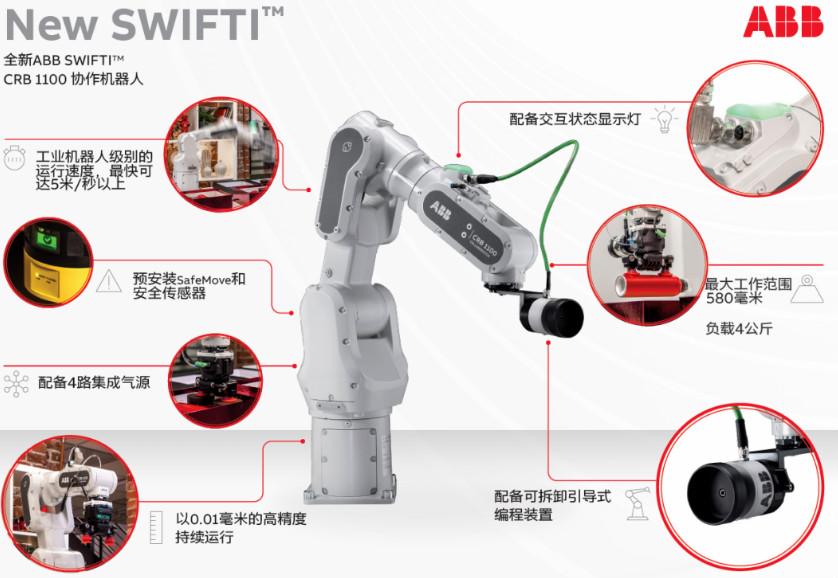 时隔5年,ABB再推协作机器人,完成0.5到5公斤负载覆盖