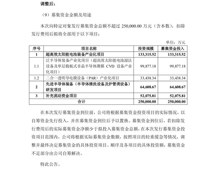 投资近10亿,光伏设备公司发布定增公告