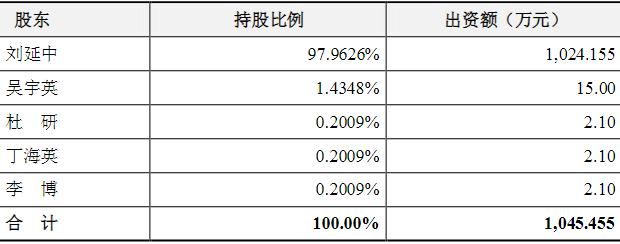 拿下最后2.0374%股权,哈工智能将100%执掌江机民科