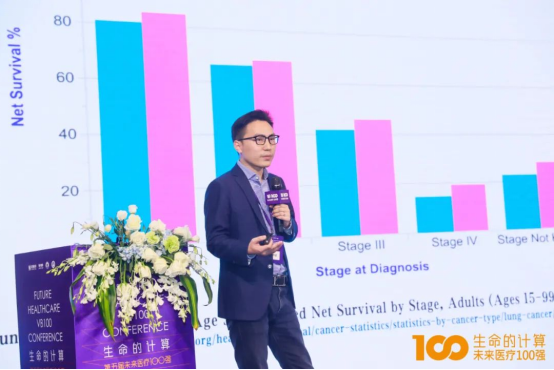 华大基因肿瘤事业部总经理朱师达:癌症早筛普及的三大要素是科学、有效、可及
