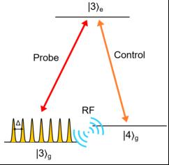 量子U盘来了!中国科学家将光存储时间提升至1小时