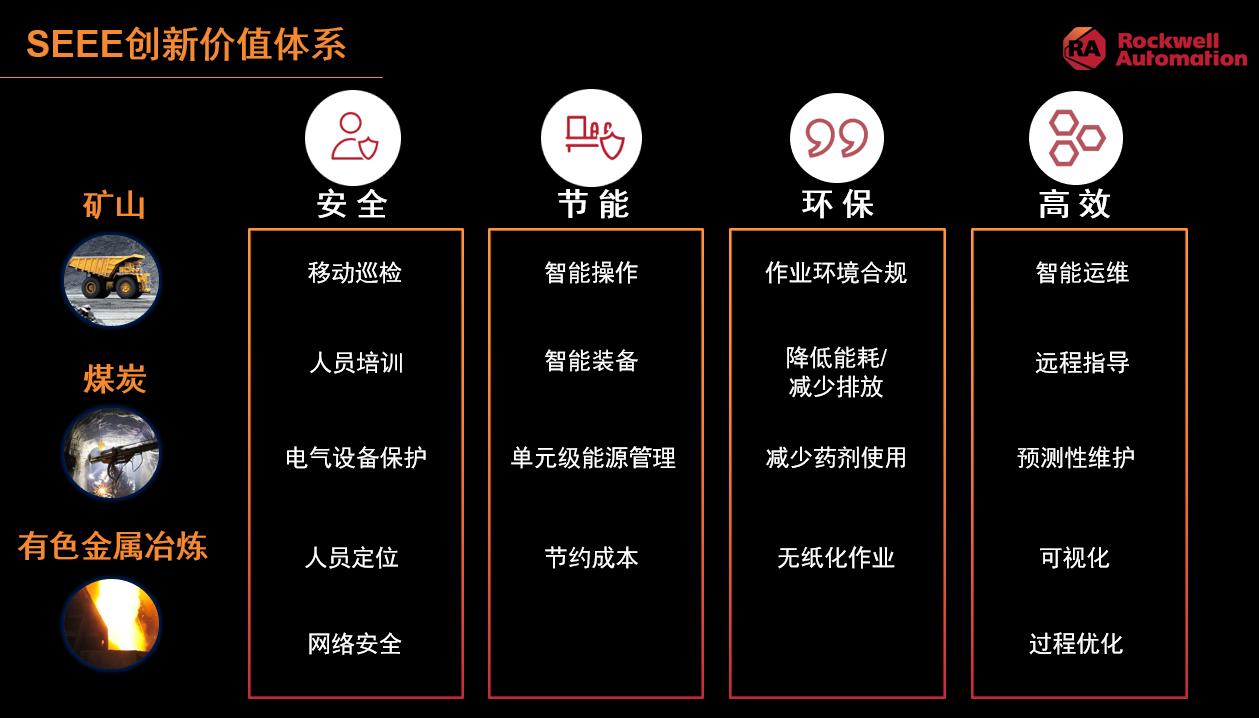 2021 罗克韦尔自动化智能制造创新与应用研讨会在陕成功举行