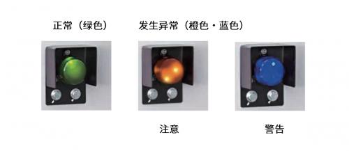 电装研发卡车刹车温度监测系统