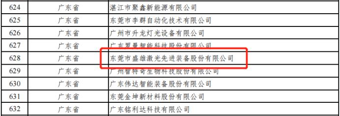 """盛雄激光入选国家级专精特新""""小巨人""""企业 将发力PCB、光伏市场"""