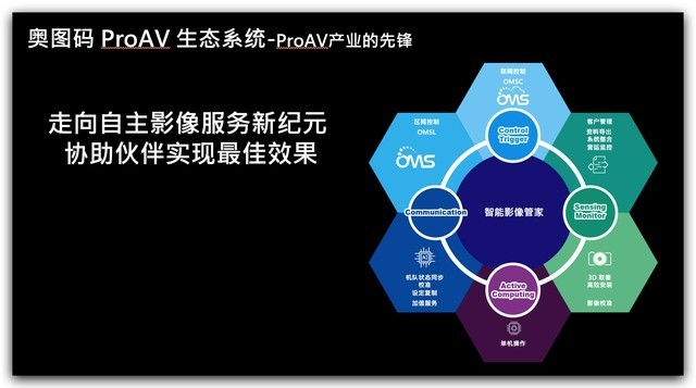 智慧之光 智绘未来——2021年奥图码520新品发布会