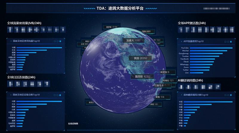 途鸽全球云通信物联网平台赋能各行业的数字化转型