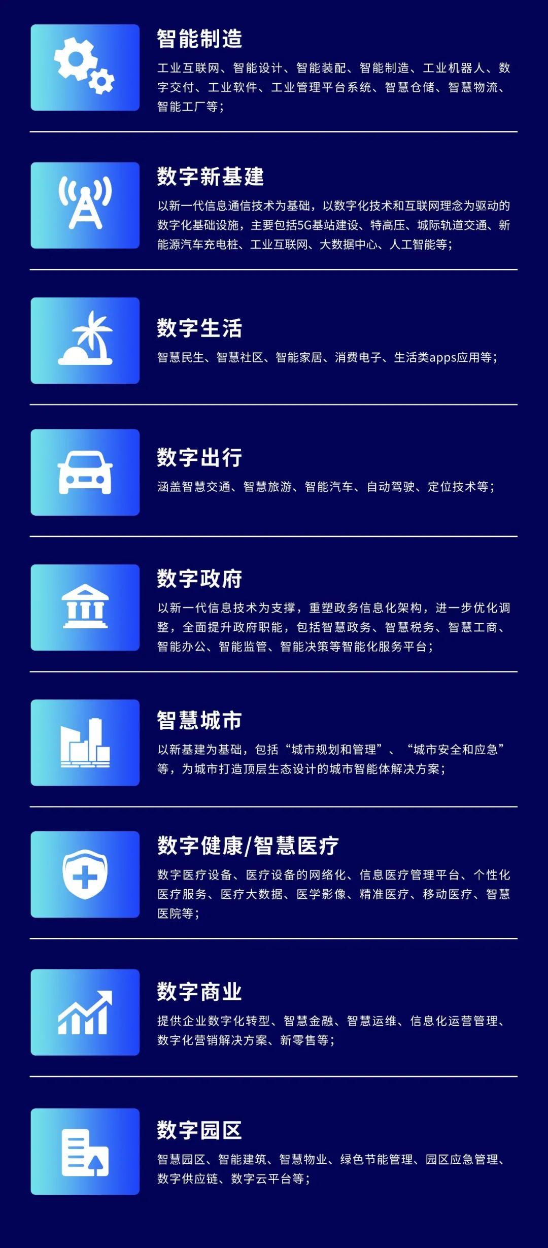 【邀请函】2021全球数字经济大会,9月28-30日深圳会展中心约定你!