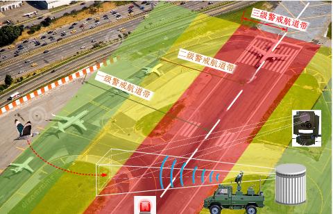 理工雷科民航领域系统产品燃爆展会 创新科技助力民航高质量发展