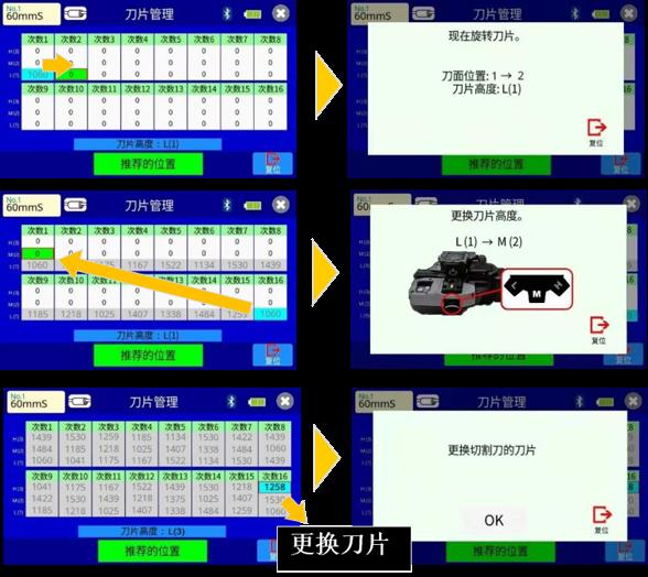 智能刀片管理技术  88S+最新功能介绍(二)