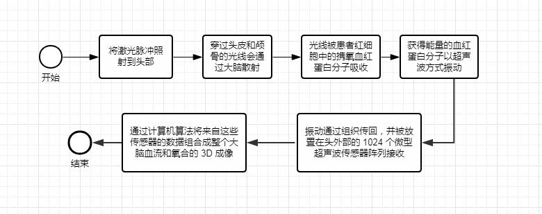 寰俊鍥剧墖_20210610134409.png