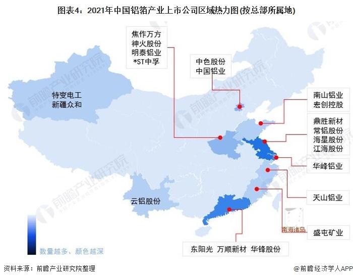 2021年中国铝箔行业上市公司对比