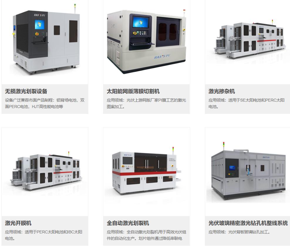 光伏产业发展,太阳能电池激光加工设备市场有望超58亿元