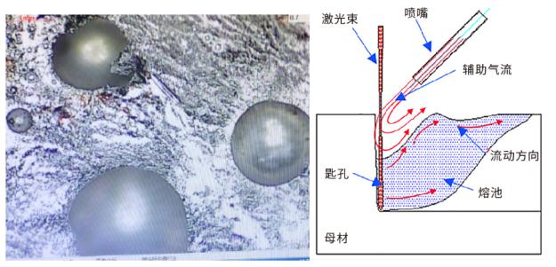 技术解析:激光焊接5种缺陷的解决方式