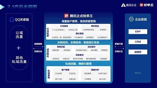 """胖猫云(上海)科技有限公司参评""""维科杯·OFweek 2021中国工业互联网年度优秀解决方案奖"""""""