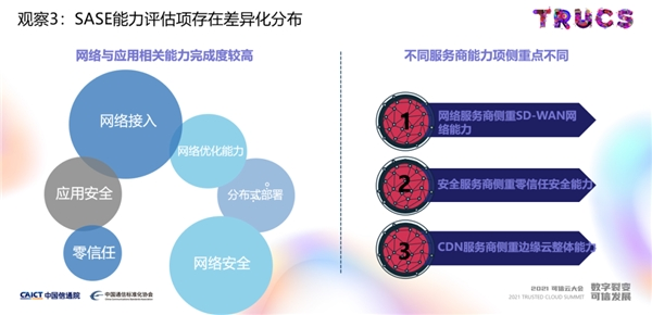 网银互联LinkWAN出席SASE(安全访问服务边缘)成熟度能力要求研讨会