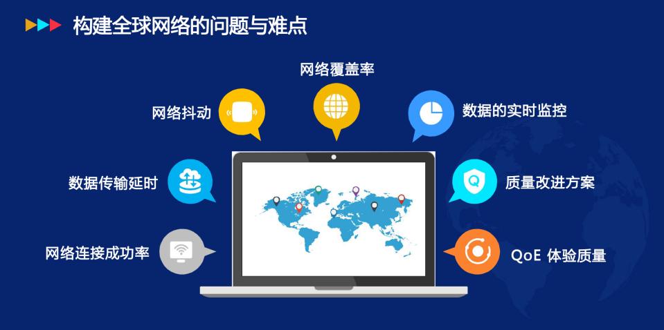 WICC 2021 融云首席架构师揭秘RTC和IM全球通信网络