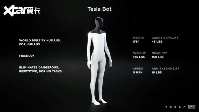 特斯拉的人形机器人正在路上,或将在这里打造