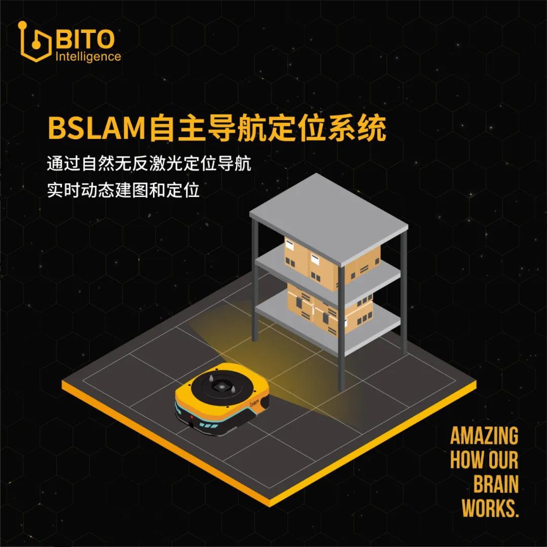 BSLAM-工业动态场景下的自主导航定位系统