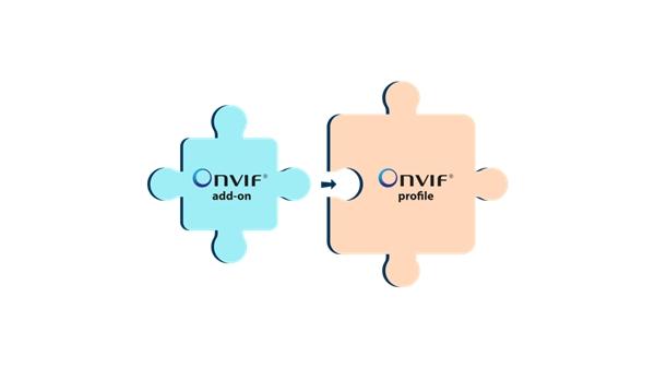 ONVIF推出附加组件概念,以增强功能的互操作性和灵活性