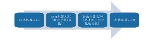 第十三届深创赛激烈角逐 量旋科技、UONI由利科技登榜