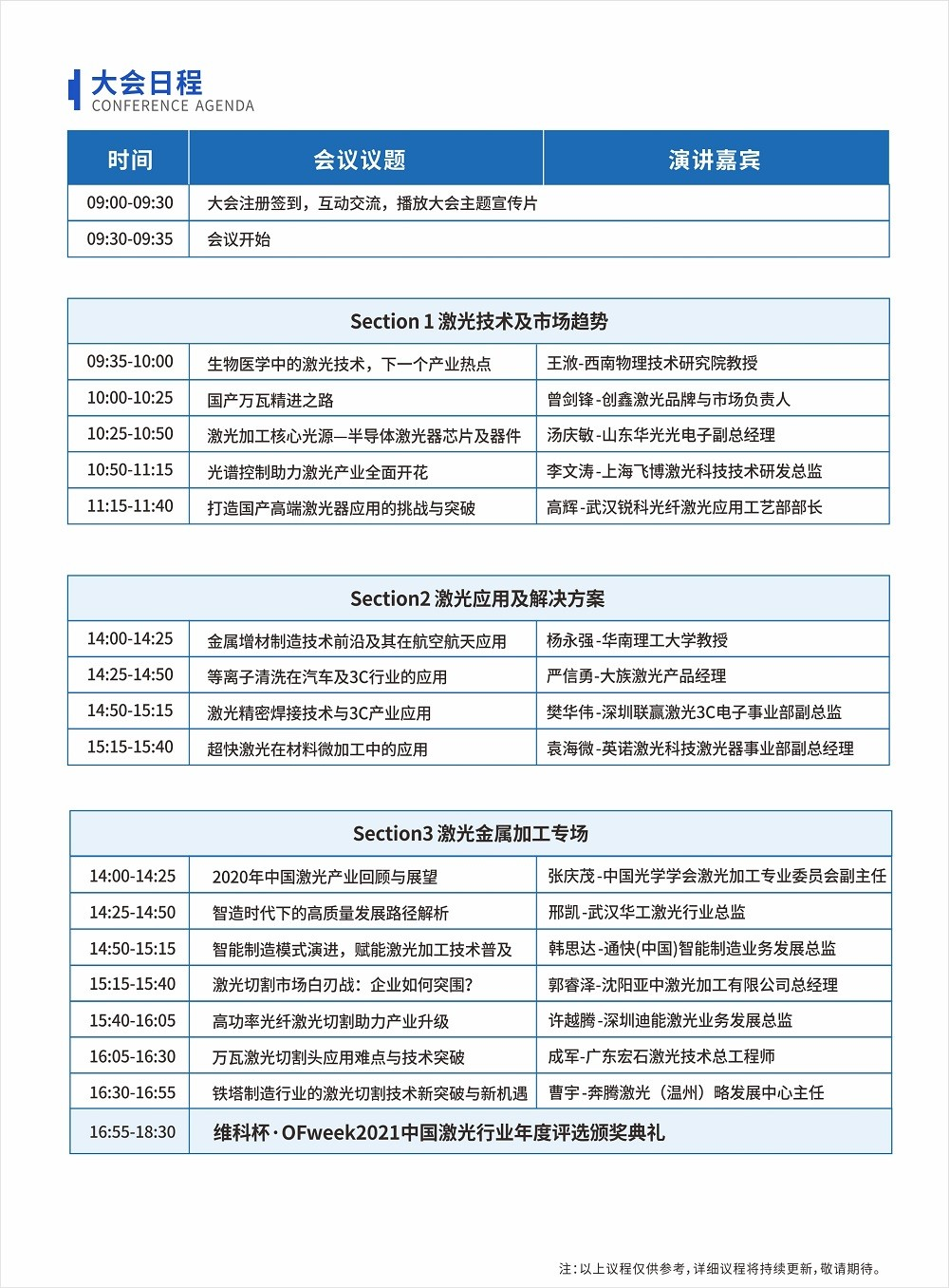 "OFweek 2021(第十八届)先进激光技术应用峰会暨""维科杯""年度评选颁奖典礼即将举办"