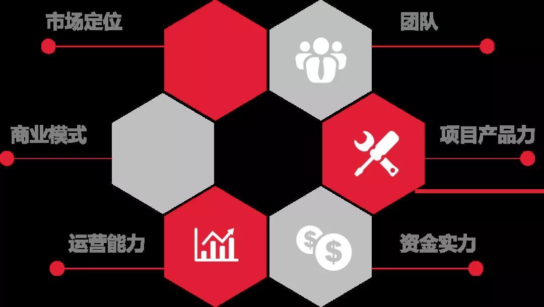 埃夫特:工业机器人系统集成商现状与未来趋势分析