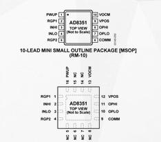 低失真全差分放大器AD8351的性能及应用