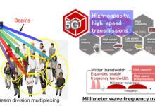 富士通推出小基站毫米波5G技术