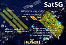 5G时代下卫星移动网络升级 低轨卫星通讯星座该怎么发展
