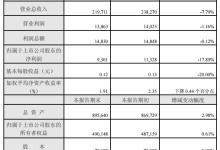 远达环保1-9月净利润下滑18%