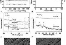 纤维超柔性硅氧电池在可穿戴应用技术研究