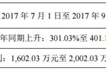 金银河:预计前三季度净利润同比增长81%至100%