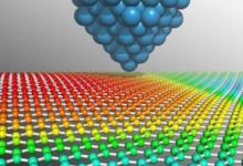 激光升级石墨烯结构 打造光电新特性