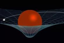 激光干涉证明引力波 推开另一世界大门