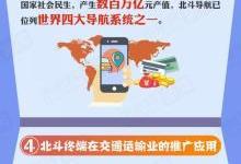一张图读懂中国北斗卫星导航