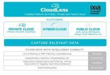 Ixia率先面向所有领先公有云平台提供端到端可视性