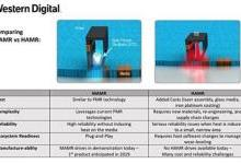 西部数据发布新技术 预计2032年实现100TB磁盘驱动器