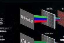 量子点技术能否完爆OLED屏幕?
