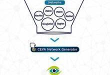 CEVA携手LG深耕智能3D视觉解决方案