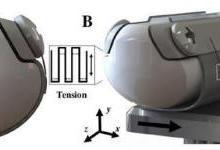 带传感器的皮肤让机器人拥有人类一样的触觉
