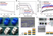 新型柔性双极全固态锂离子电池技术研究
