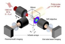 硅应用新进展 激光写入成就微电子下一场革命