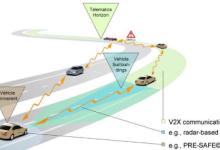 OmniAir推出全球首个V2X认证项目