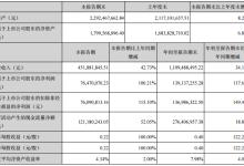 鲁阳节能前三季度净利增长超117%