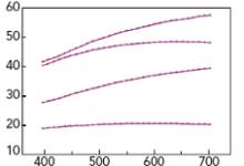 浅析激光表面处理与激光打标的联系