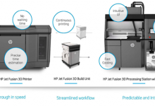 HP Multi Jet Fusion 3D打印机重新定义3D打印