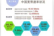 发布《中国宽带速率状况报告》 移动最快?