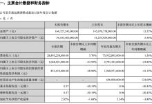 比亚迪前三季度营收740亿元