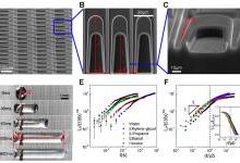 拓扑流体二极管在工业生产应用技术研究